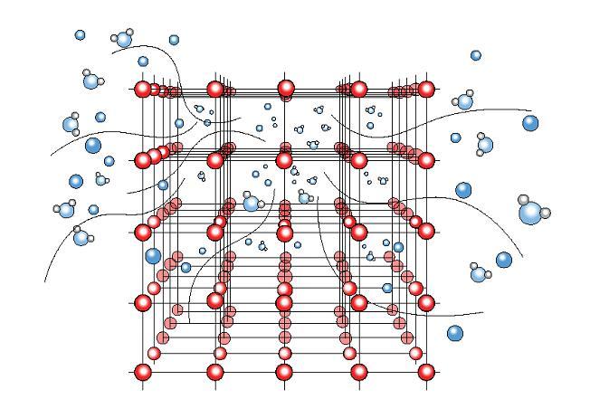 молекула клея